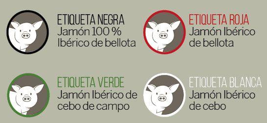 Etiquetado jamón_Revista Misión